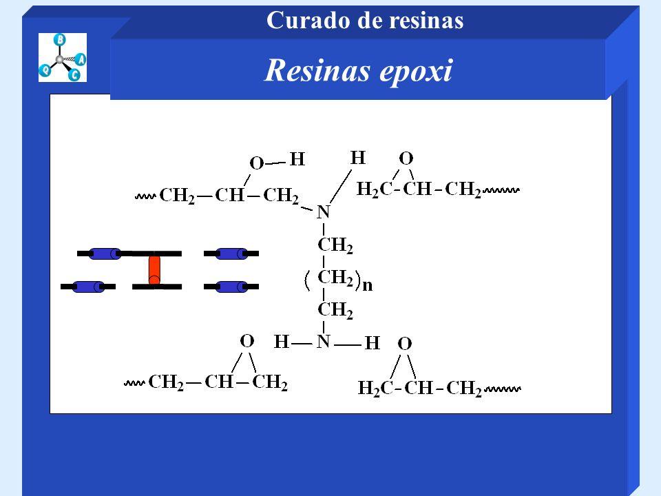 Curado de resinas Resinas epoxi