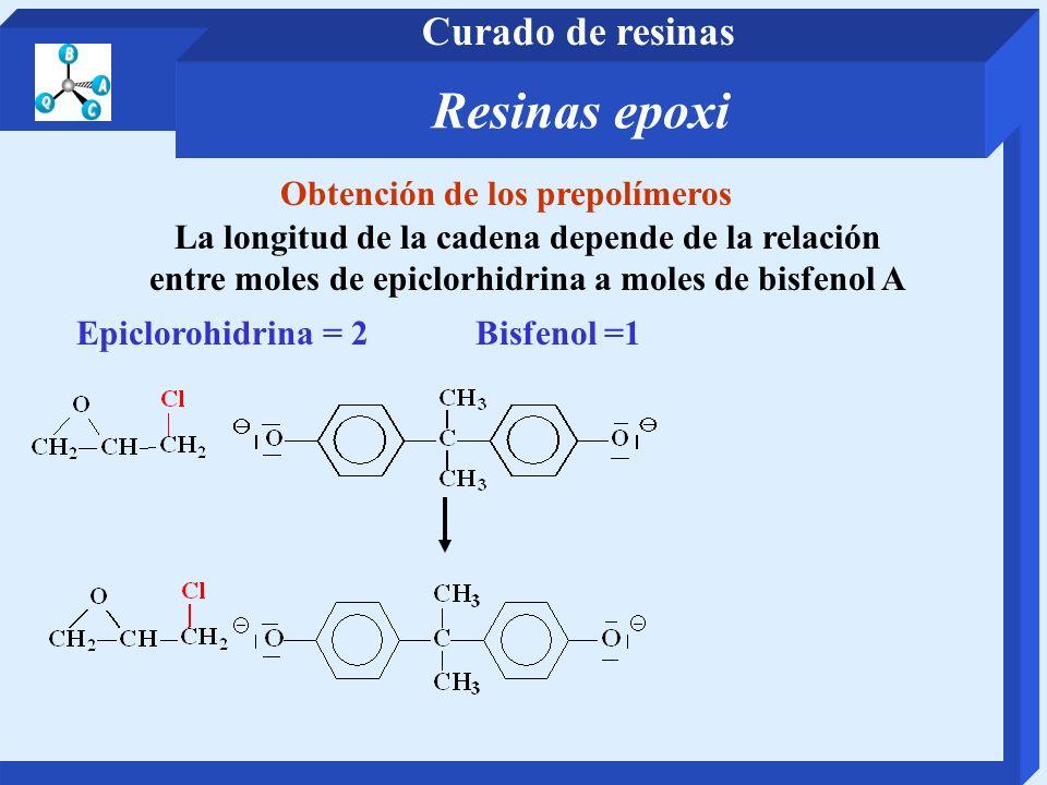 Obtención de los prepolímeros