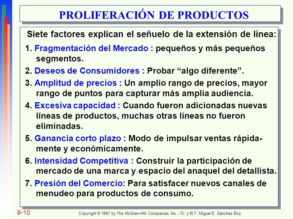PROLIFERACIÓN DE PRODUCTOS