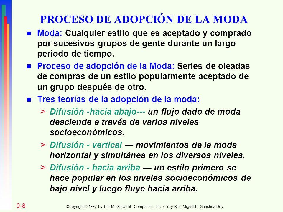 PROCESO DE ADOPCIÓN DE LA MODA