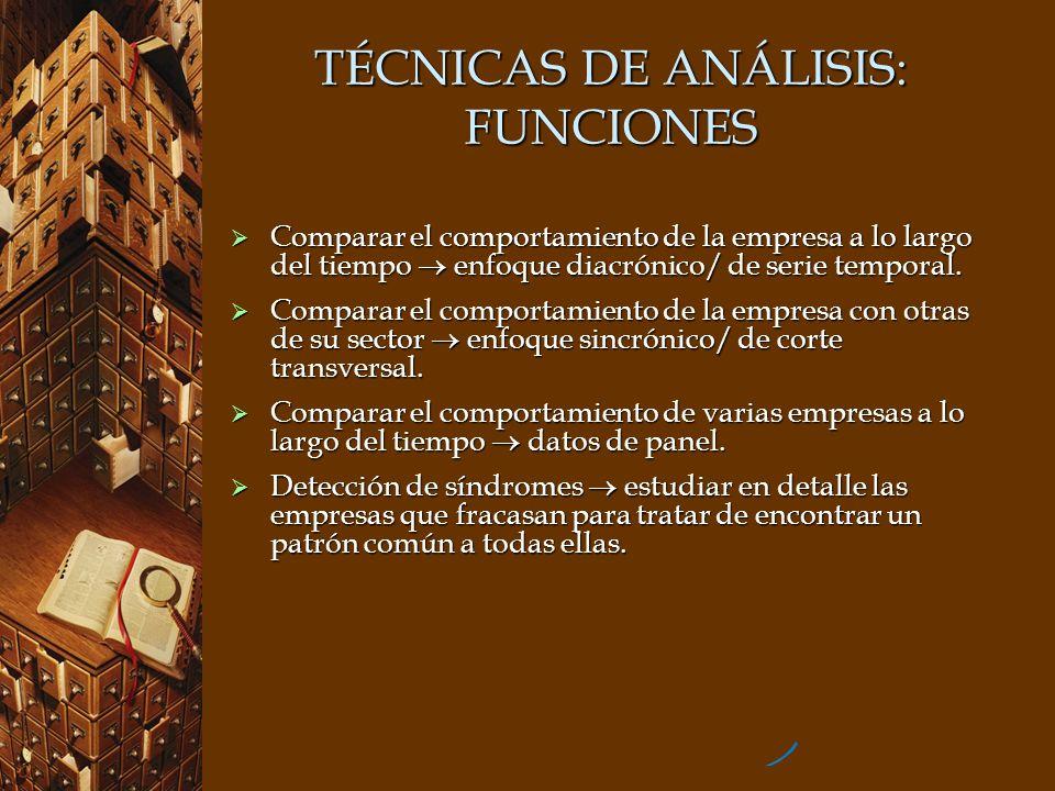 TÉCNICAS DE ANÁLISIS: FUNCIONES
