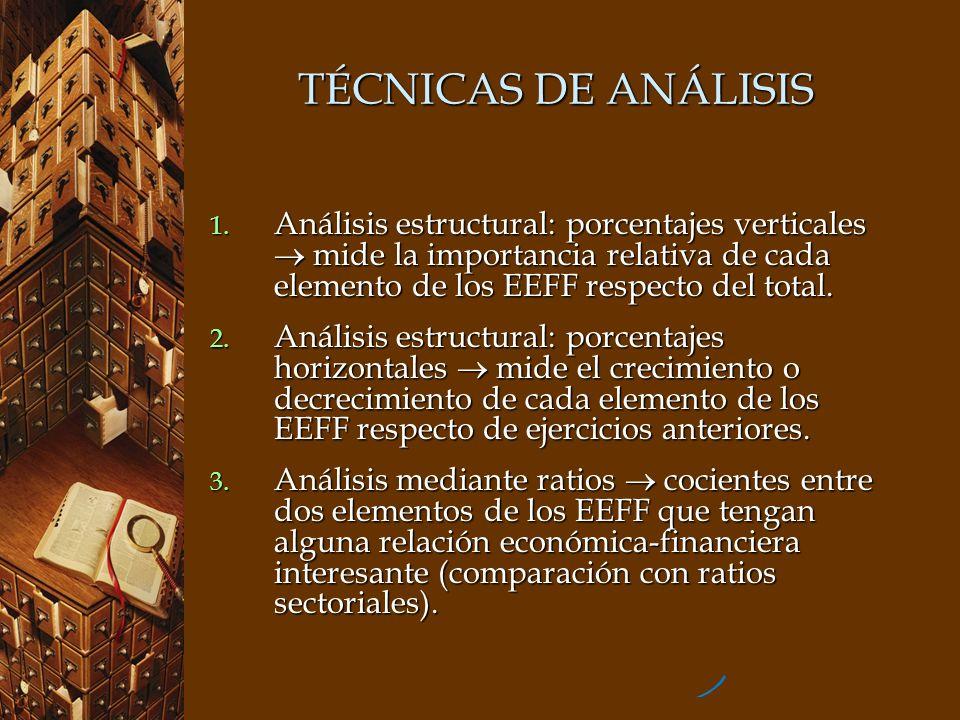 TÉCNICAS DE ANÁLISIS Análisis estructural: porcentajes verticales  mide la importancia relativa de cada elemento de los EEFF respecto del total.