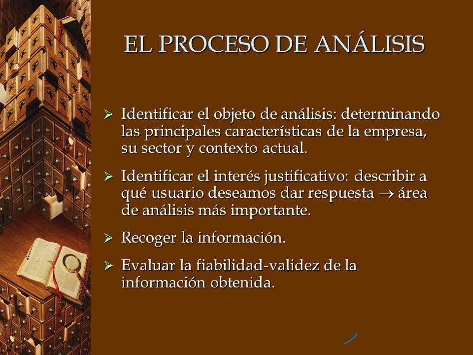 EL PROCESO DE ANÁLISIS Identificar el objeto de análisis: determinando las principales características de la empresa, su sector y contexto actual.