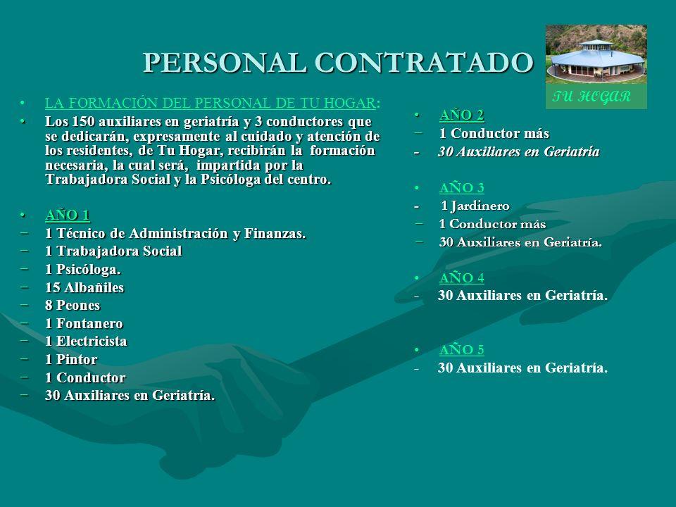 PERSONAL CONTRATADO TU HOGAR LA FORMACIÓN DEL PERSONAL DE TU HOGAR: