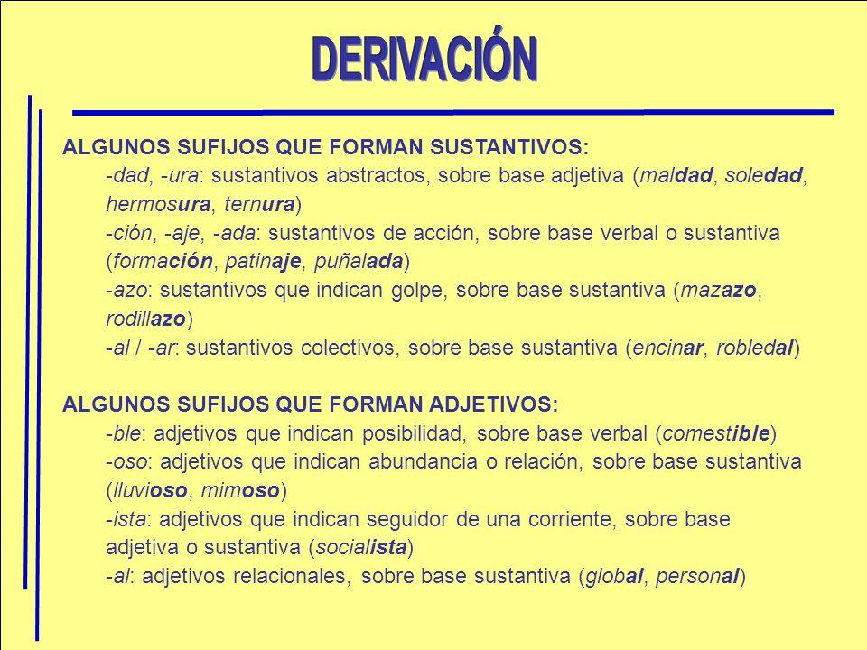 DERIVACIÓN ALGUNOS SUFIJOS QUE FORMAN SUSTANTIVOS: