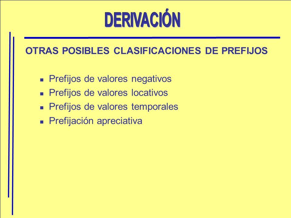 DERIVACIÓN OTRAS POSIBLES CLASIFICACIONES DE PREFIJOS. Prefijos de valores negativos. Prefijos de valores locativos.
