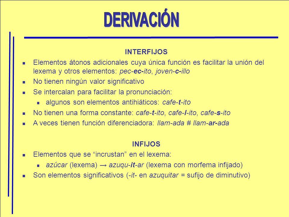 DERIVACIÓN INTERFIJOS