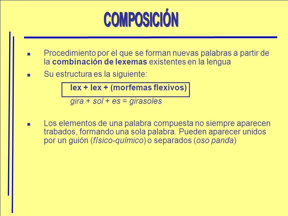 COMPOSICIÓN Procedimiento por el que se forman nuevas palabras a partir de la combinación de lexemas existentes en la lengua.