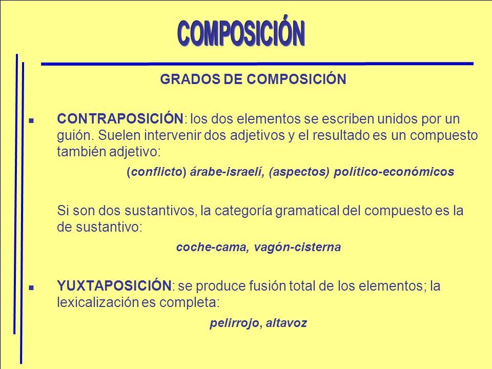 COMPOSICIÓN GRADOS DE COMPOSICIÓN