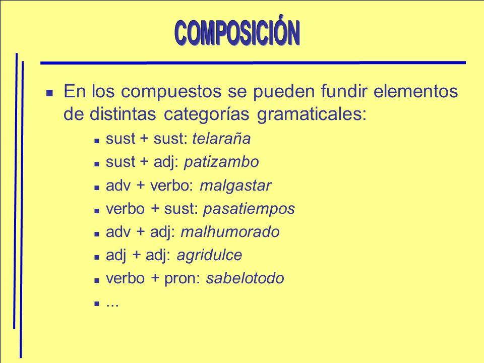 COMPOSICIÓN En los compuestos se pueden fundir elementos de distintas categorías gramaticales: sust + sust: telaraña.