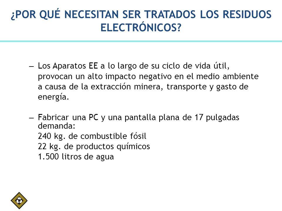 ¿POR QUÉ NECESITAN SER TRATADOS LOS RESIDUOS ELECTRÓNICOS