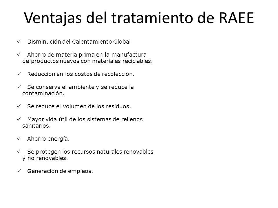 Ventajas del tratamiento de RAEE