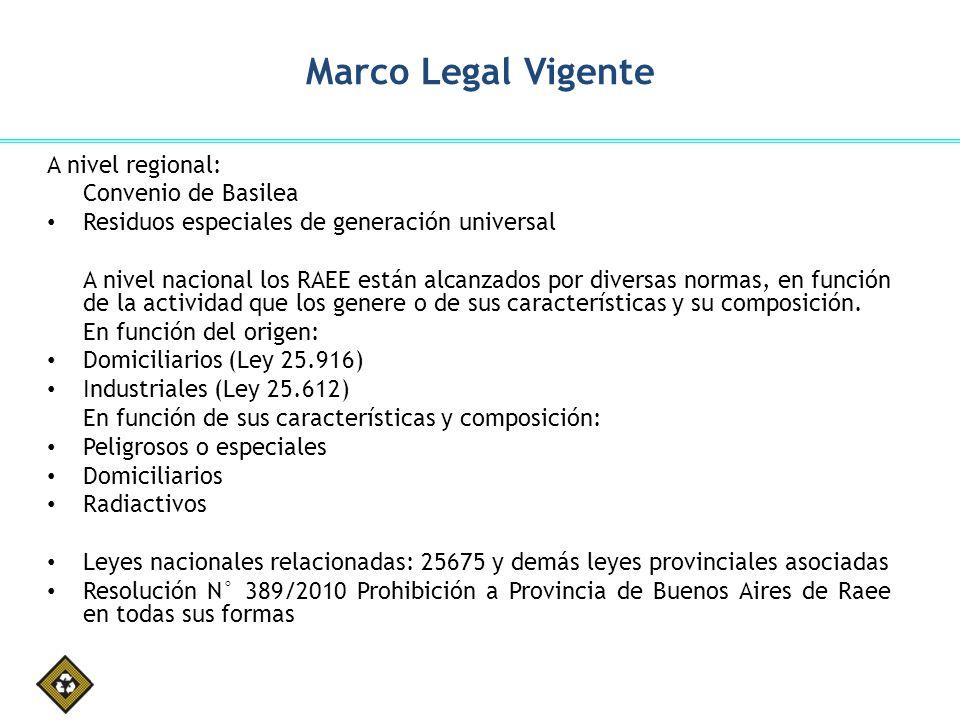 Marco Legal Vigente A nivel regional: Convenio de Basilea
