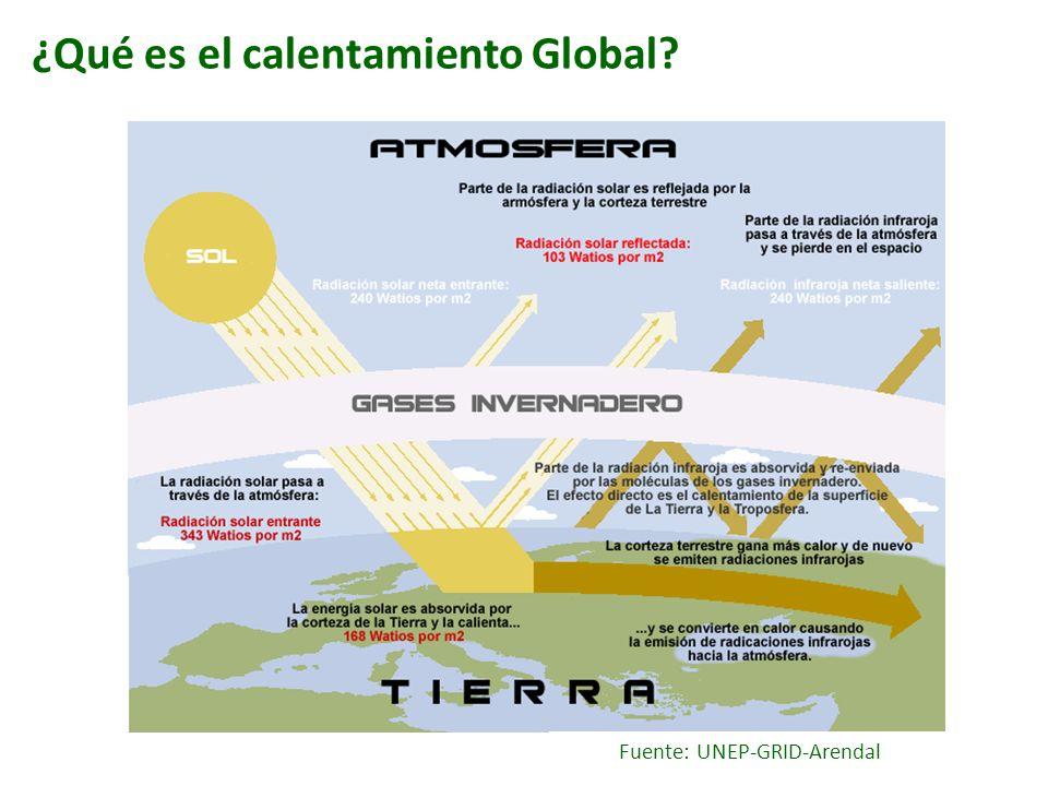 Fuente: UNEP-GRID-Arendal