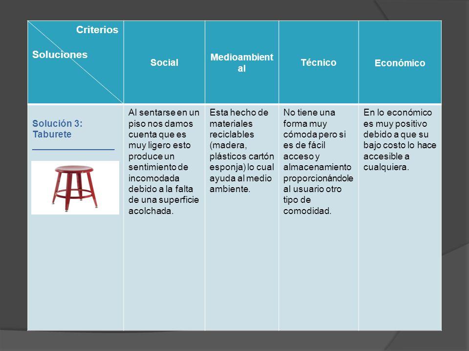 Criterios Soluciones Social Medioambiental Técnico Económico