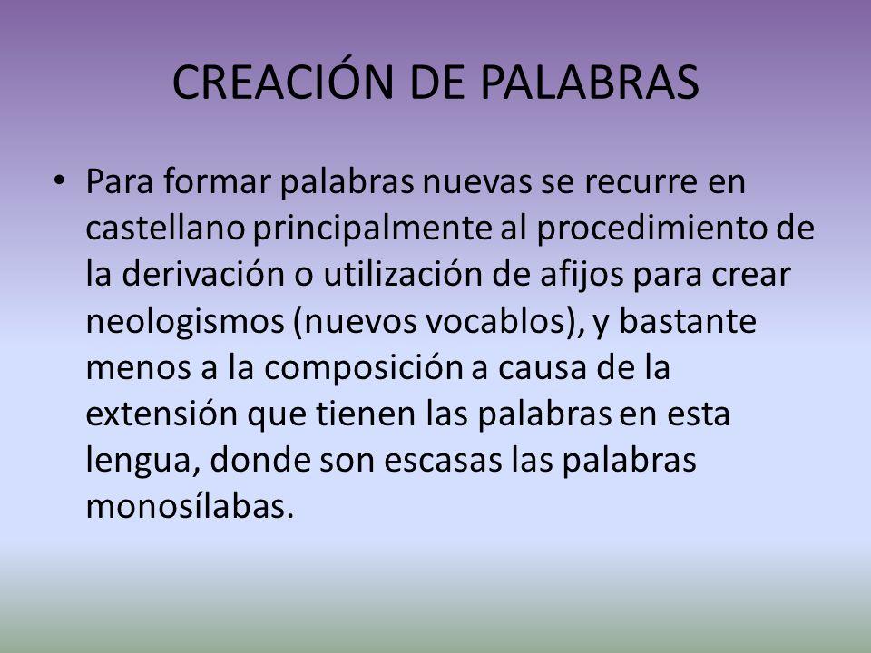 CREACIÓN DE PALABRAS