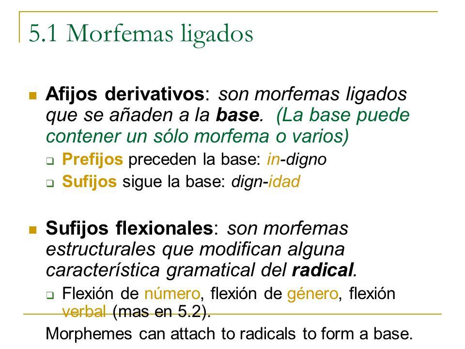 5.1 Morfemas ligados Afijos derivativos: son morfemas ligados que se añaden a la base. (La base puede contener un sólo morfema o varios)