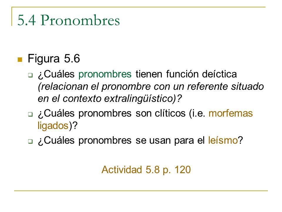 5.4 Pronombres Figura 5.6.