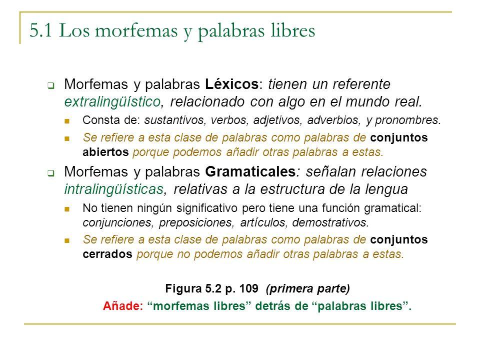 5.1 Los morfemas y palabras libres