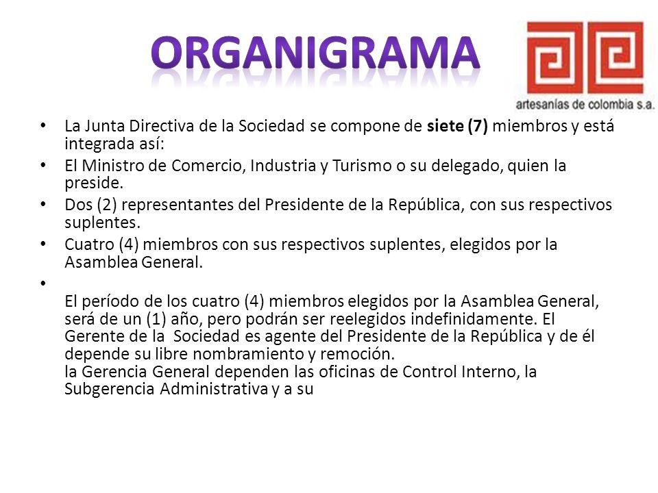 ORGANIGRAMA La Junta Directiva de la Sociedad se compone de siete (7) miembros y está integrada así: