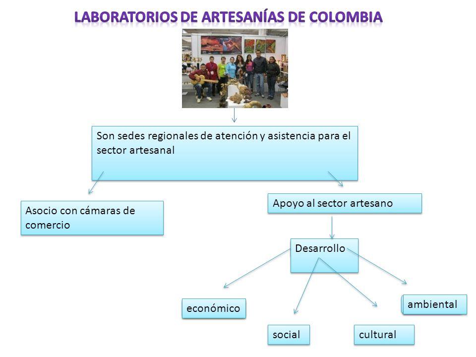 Laboratorios de Artesanías de Colombia