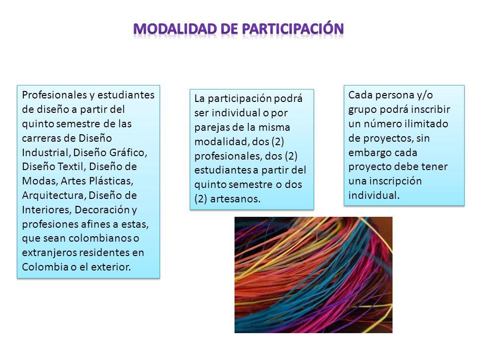 Modalidad de participación