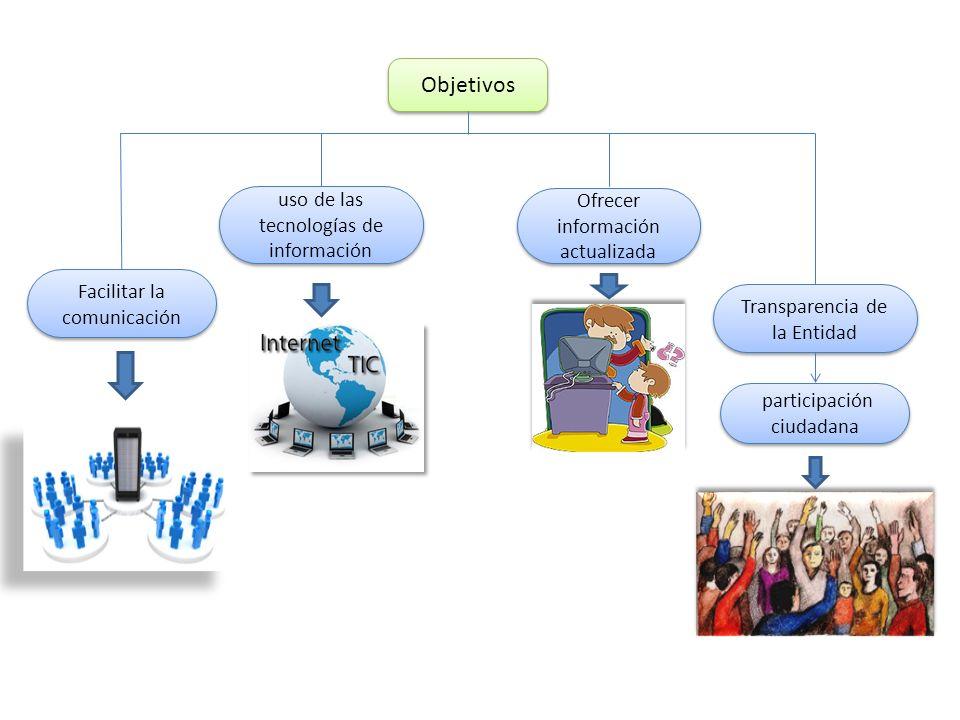 Objetivos uso de las tecnologías de información