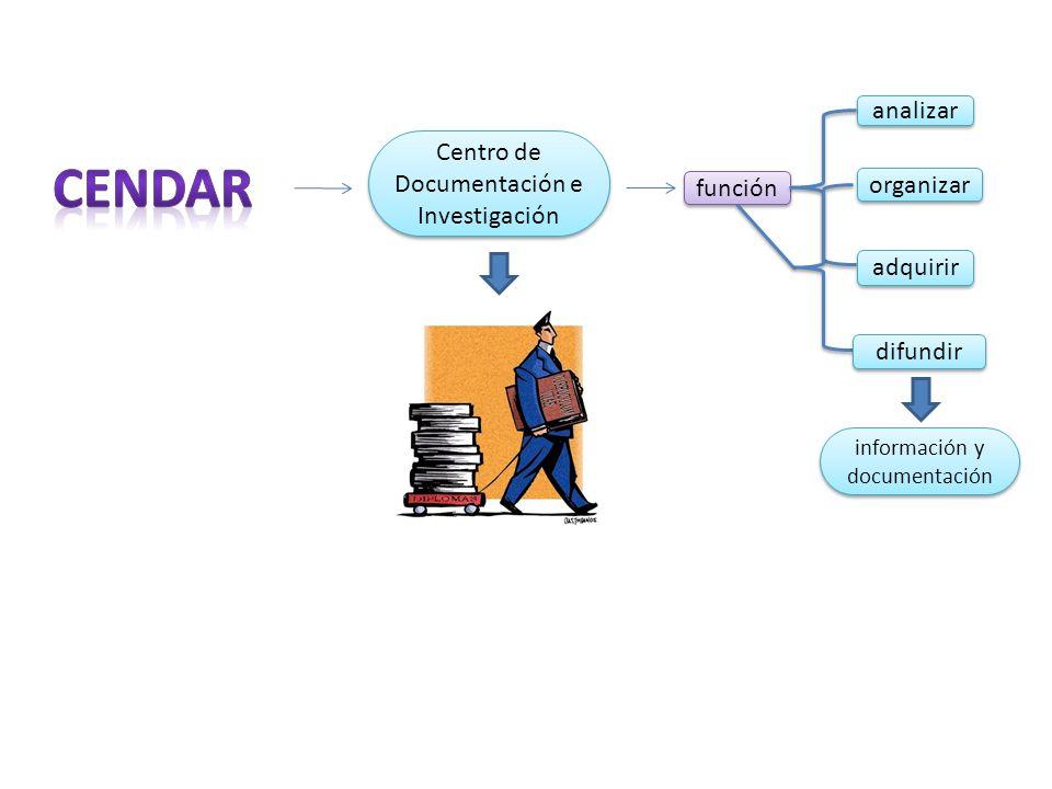 CENDAR analizar Centro de Documentación e Investigación función