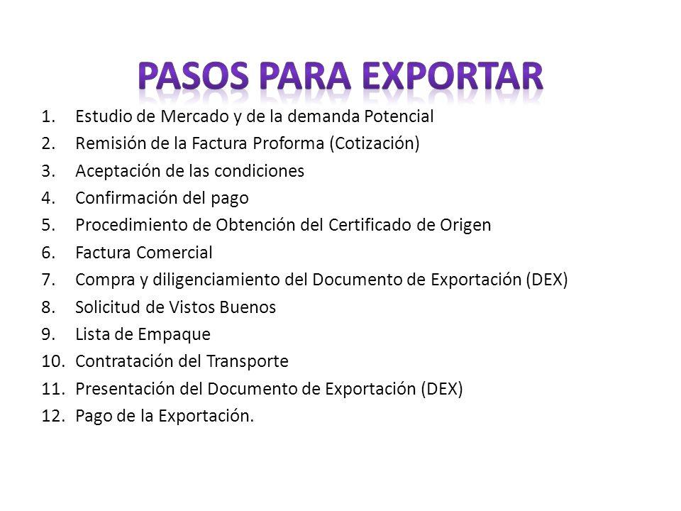 PASOS PARA EXPORTAR Estudio de Mercado y de la demanda Potencial