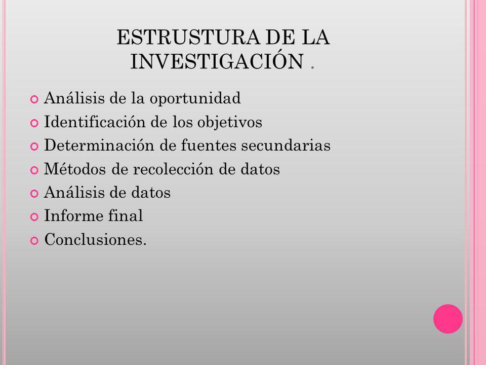 ESTRUSTURA DE LA INVESTIGACIÓN .