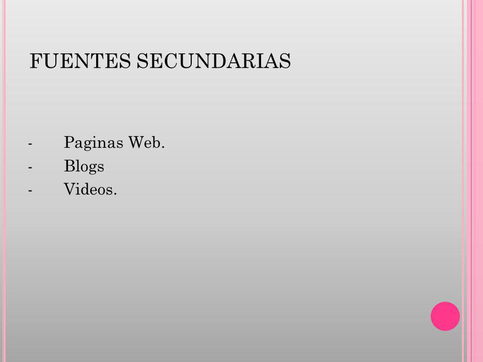 FUENTES SECUNDARIAS - Paginas Web. - Blogs - Videos.