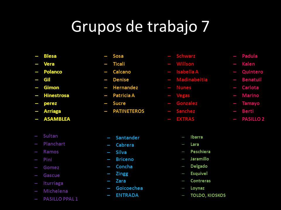 Grupos de trabajo 7 Blesa Vera Polanco Gil Gimon Hinestrosa perez