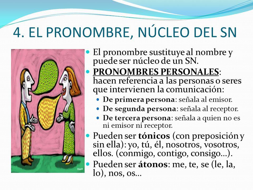 4. EL PRONOMBRE, NÚCLEO DEL SN