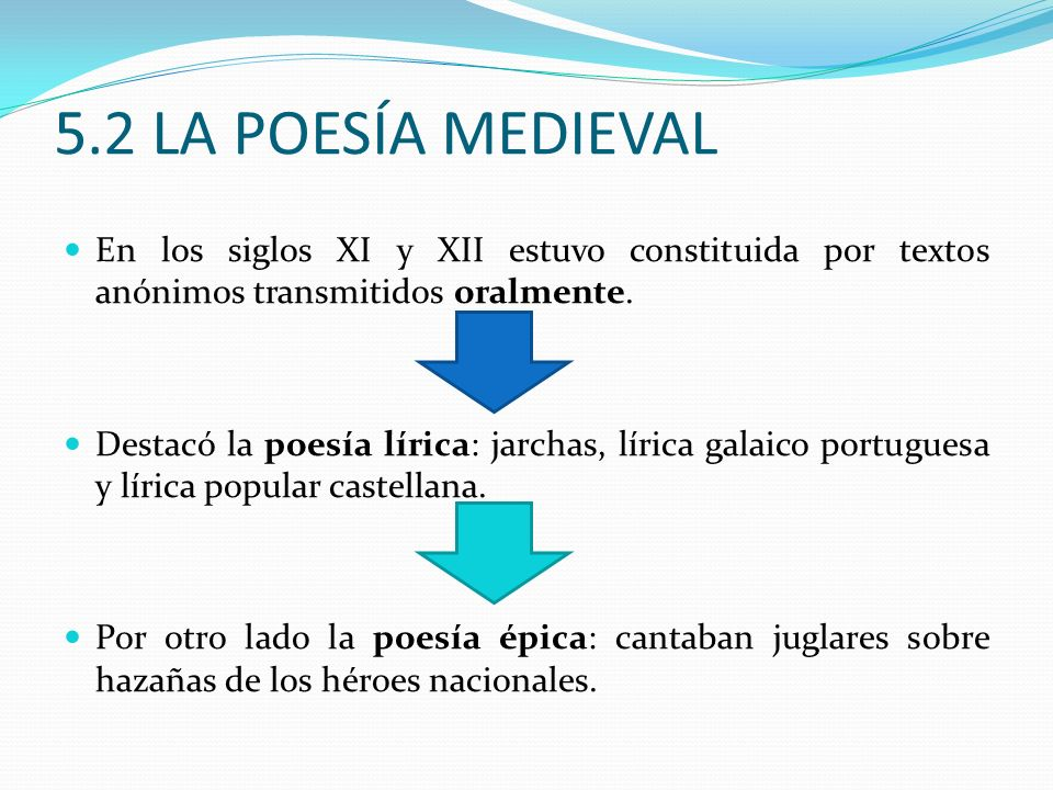 5.2 LA POESÍA MEDIEVAL En los siglos XI y XII estuvo constituida por textos anónimos transmitidos oralmente.