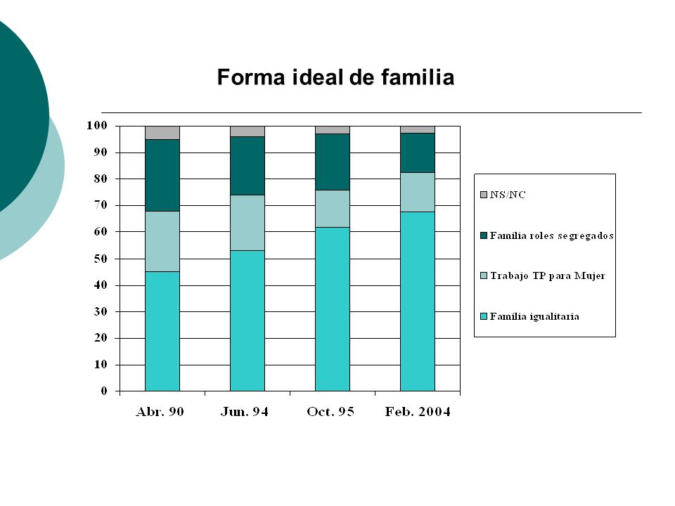 Forma ideal de familia