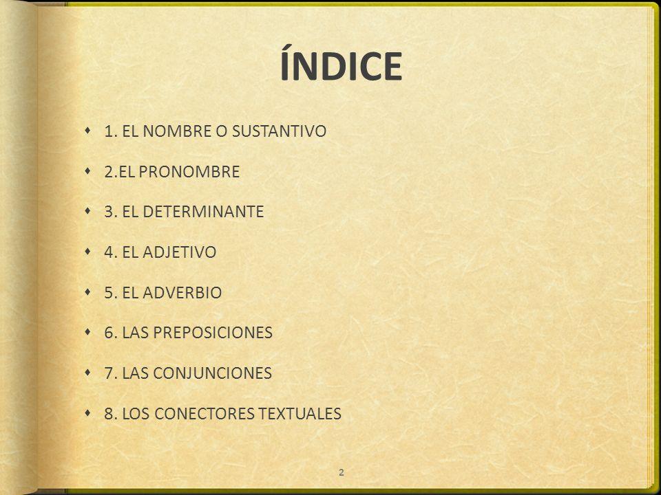 ÍNDICE 1. EL NOMBRE O SUSTANTIVO 2.EL PRONOMBRE 3. EL DETERMINANTE