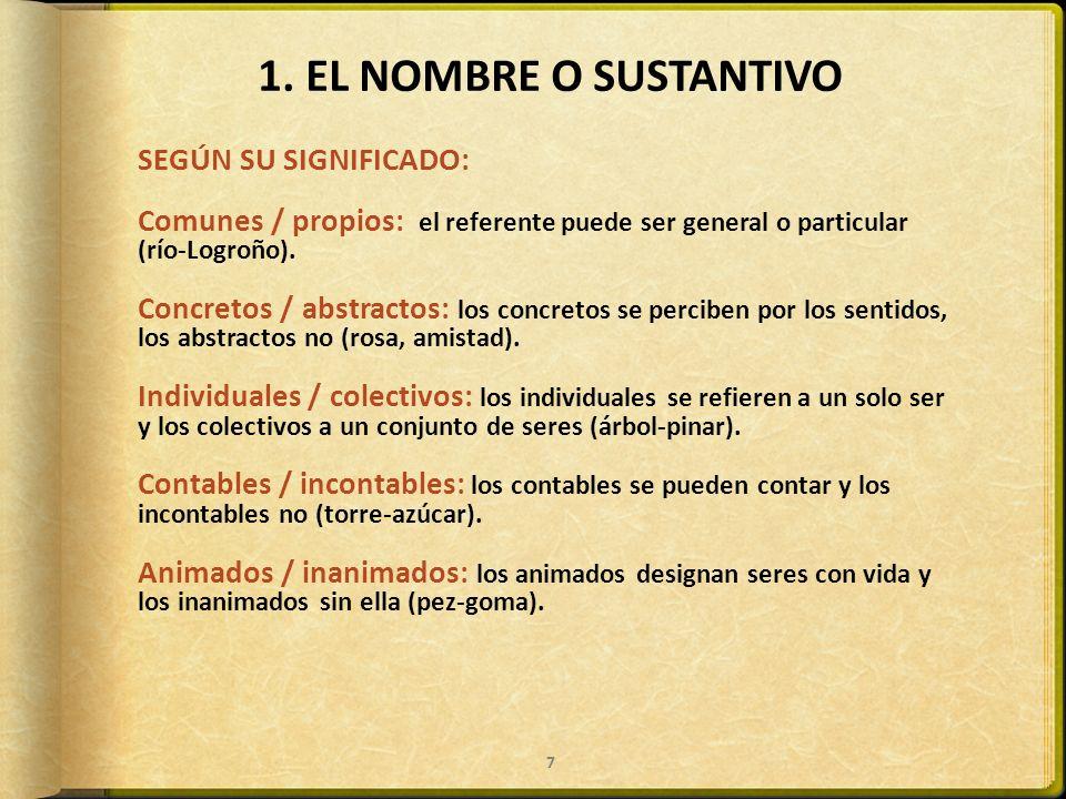 1. EL NOMBRE O SUSTANTIVO