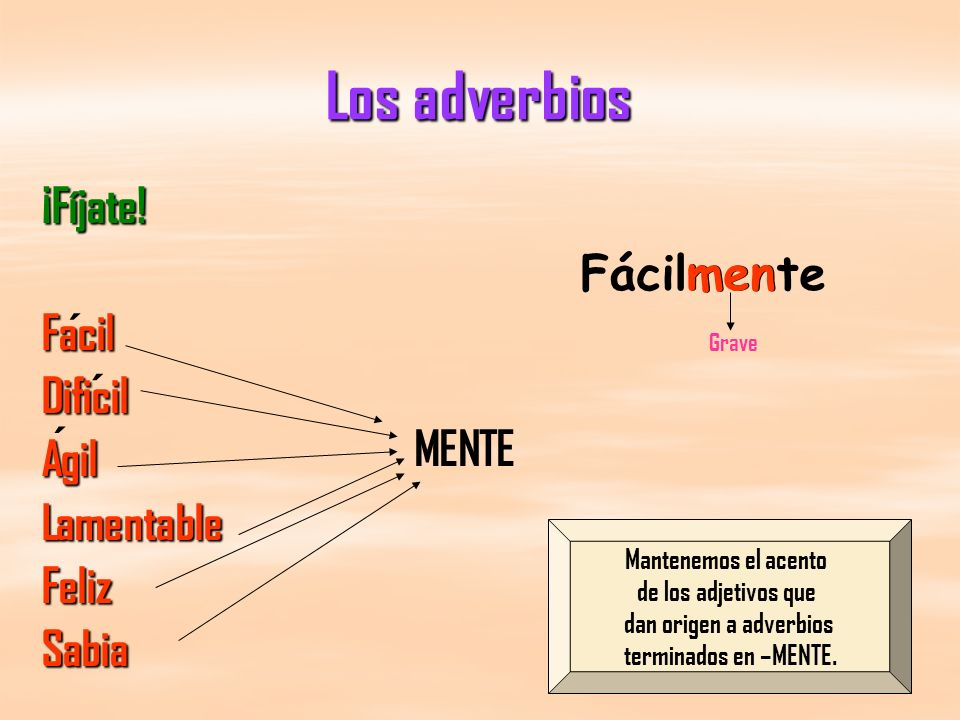 Los adverbios ¡Fíjate! Facil Dificil Agil Lamentable Feliz Sabia