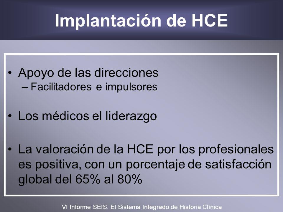 Implantación de HCE Apoyo de las direcciones Los médicos el liderazgo