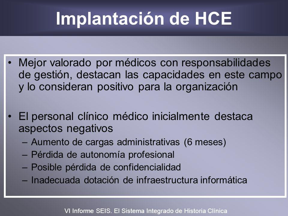 Implantación de HCE