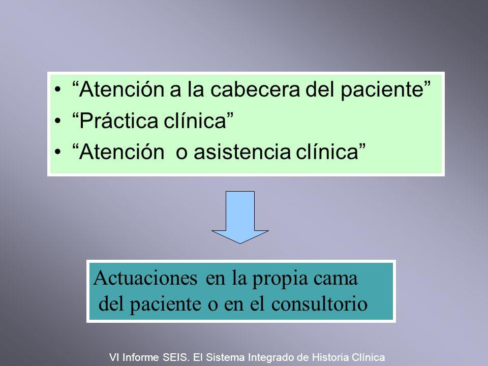 Atención a la cabecera del paciente Práctica clínica