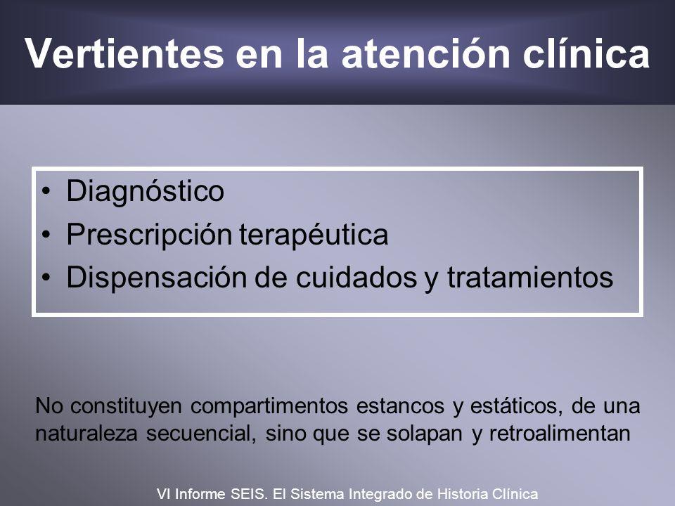 Vertientes en la atención clínica
