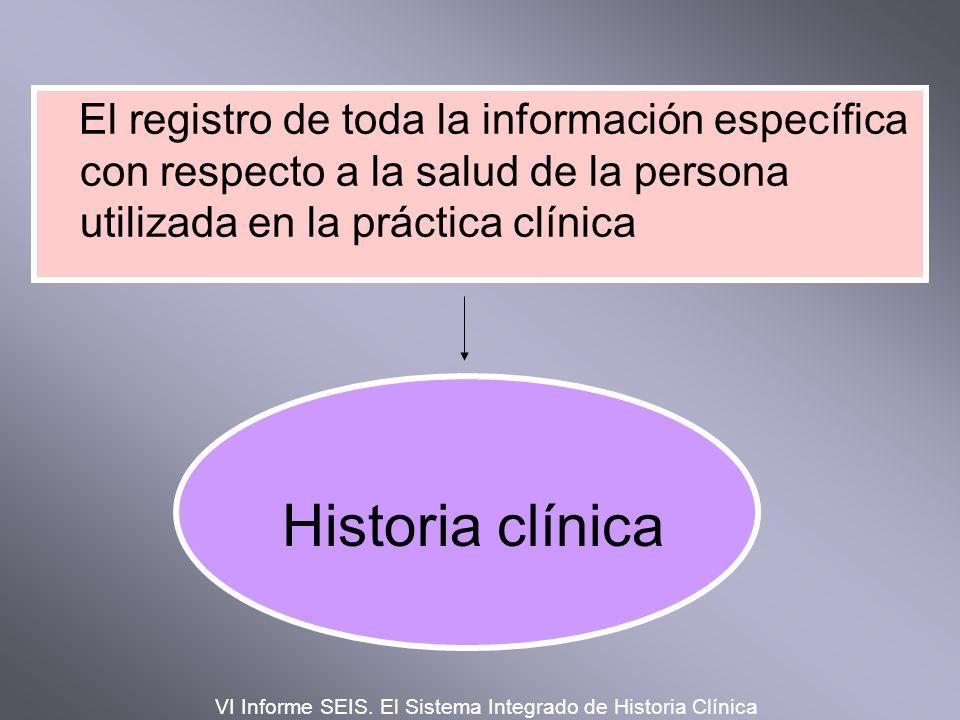 El registro de toda la información específica con respecto a la salud de la persona utilizada en la práctica clínica