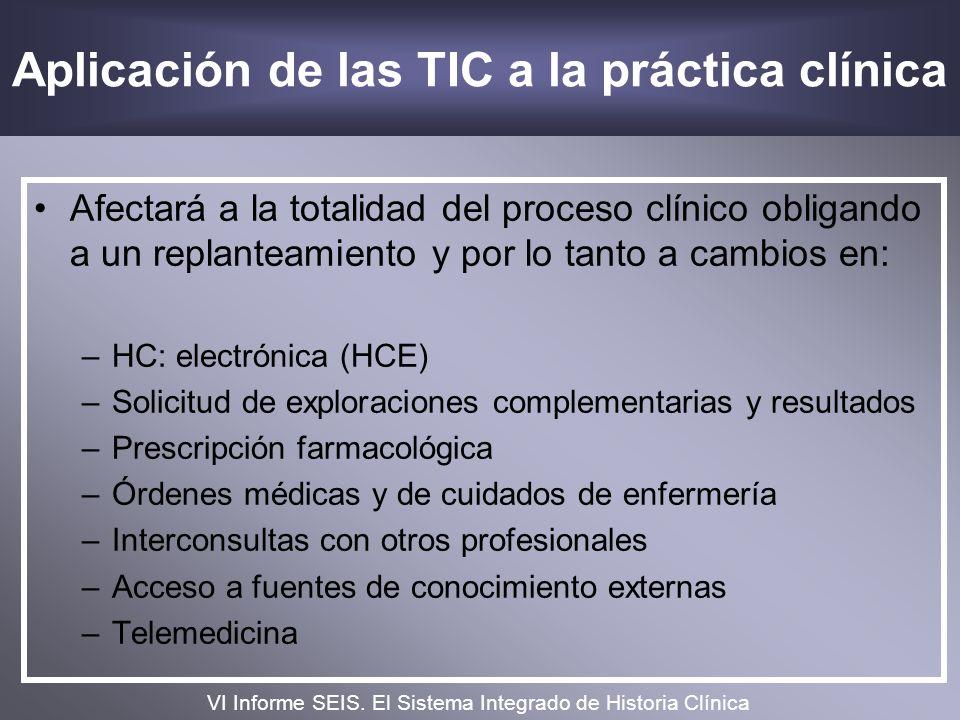 Aplicación de las TIC a la práctica clínica