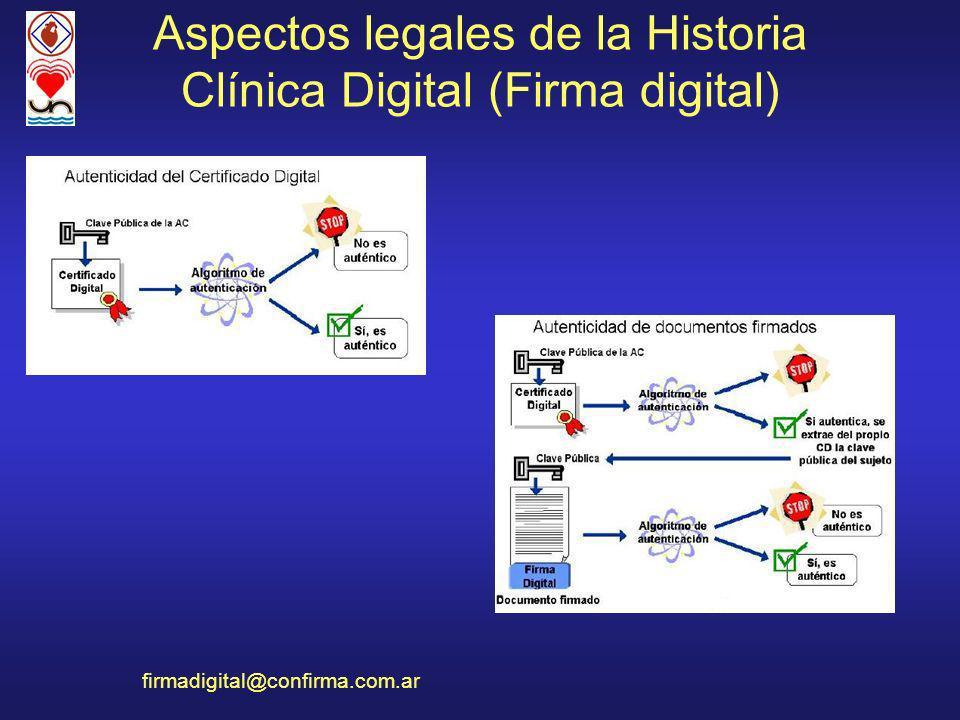 Aspectos legales de la Historia Clínica Digital (Firma digital)