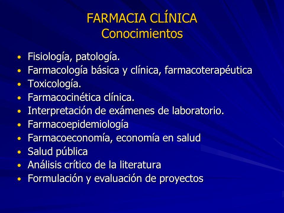 FARMACIA CLÍNICA Conocimientos