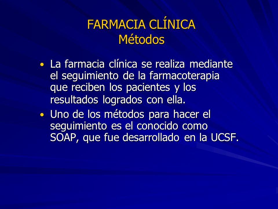FARMACIA CLÍNICA Métodos