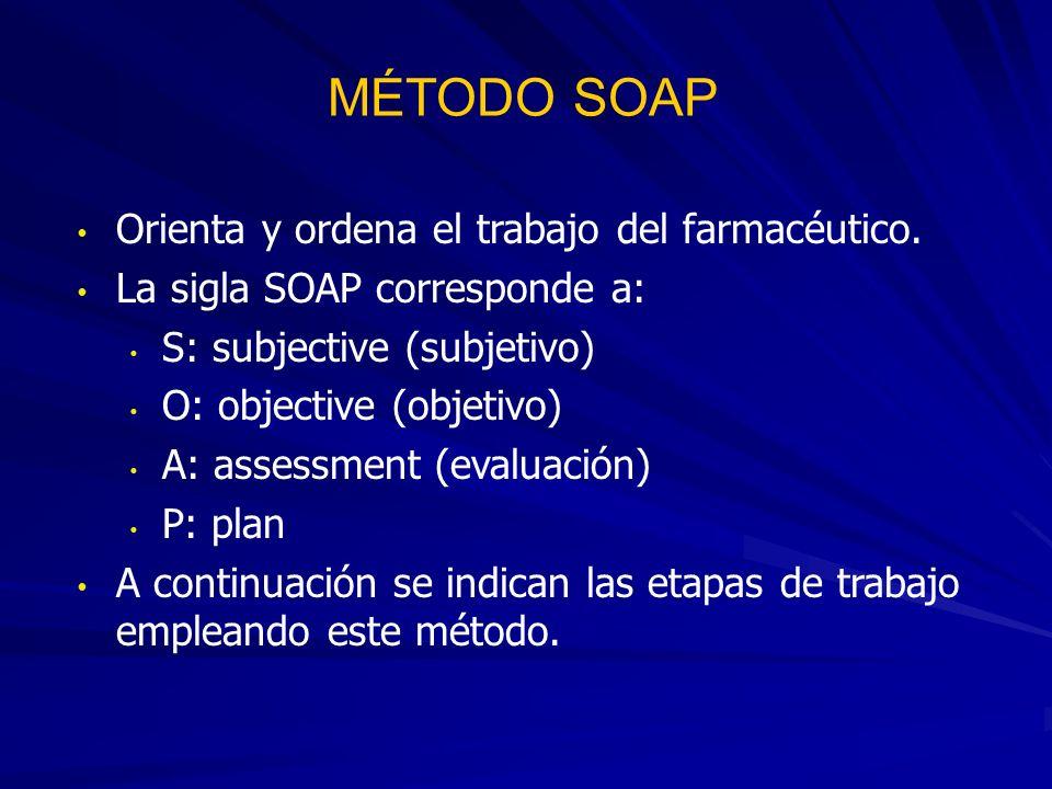 MÉTODO SOAP Orienta y ordena el trabajo del farmacéutico.