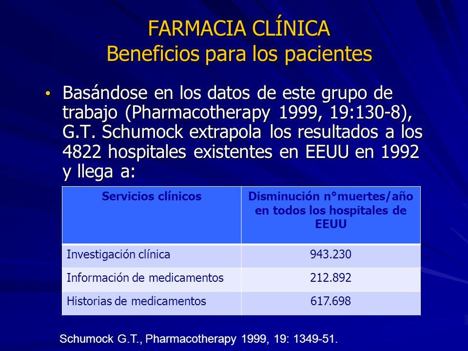 FARMACIA CLÍNICA Beneficios para los pacientes