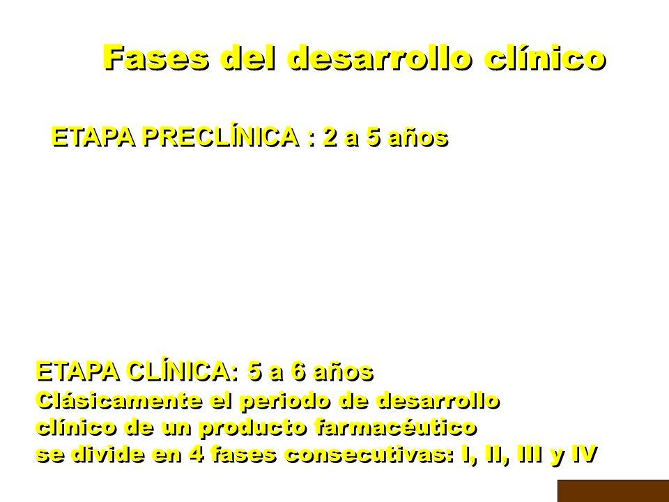 Fases del desarrollo clínico Fases del desarrollo clínico